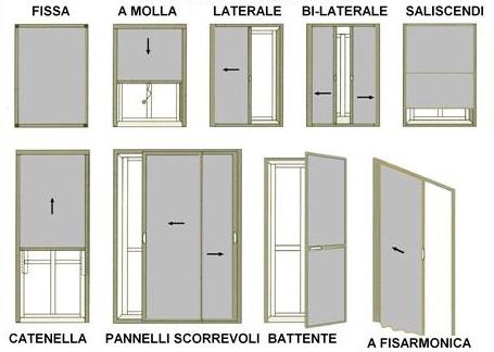 Zanzariere fratelli bucci infissi in alluminio e - Amazon zanzariere per finestre ...