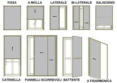 Zanzariere fratelli bucci infissi in alluminio e ferrofratelli bucci infissi in alluminio - Finestre a bilico verticale ...